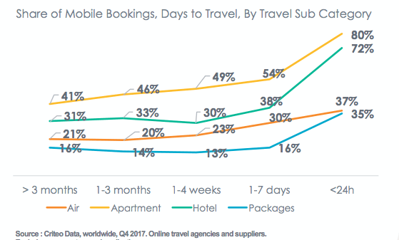 mobile_bookings