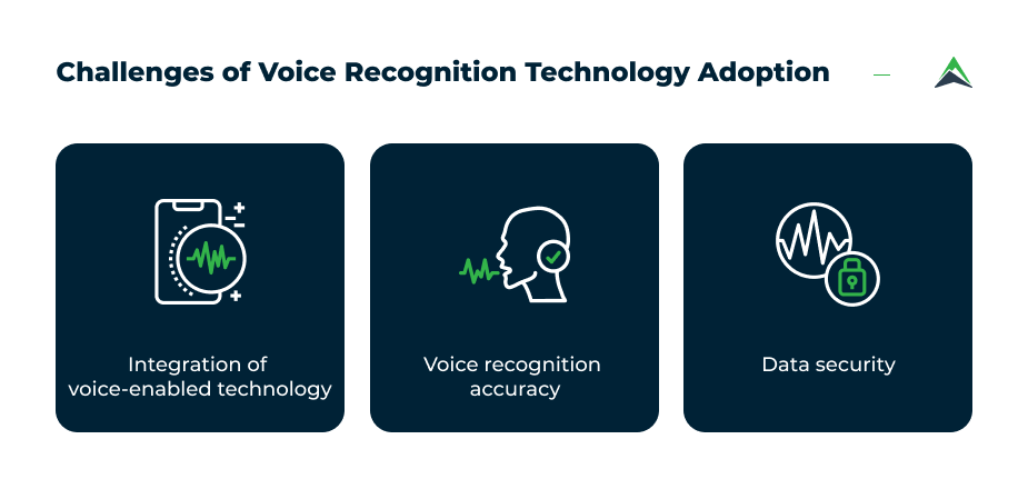 challenges-of-voice-recognition-technology-adoption