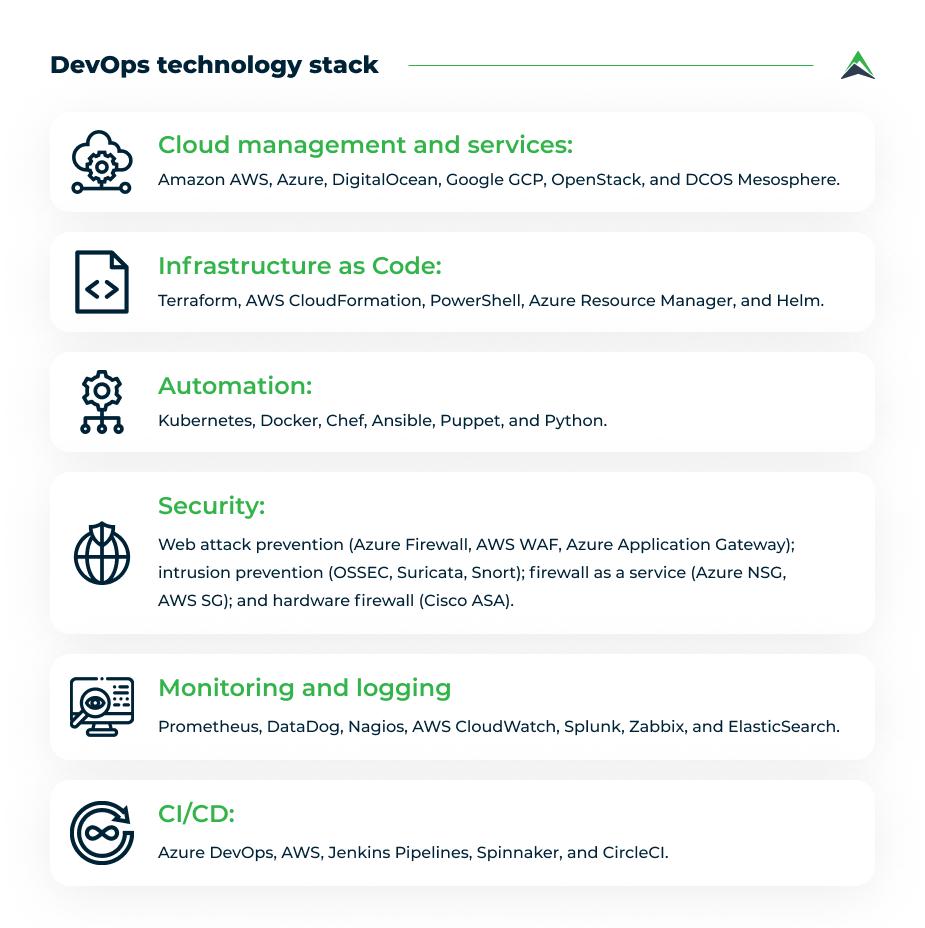 devops-technology-stack
