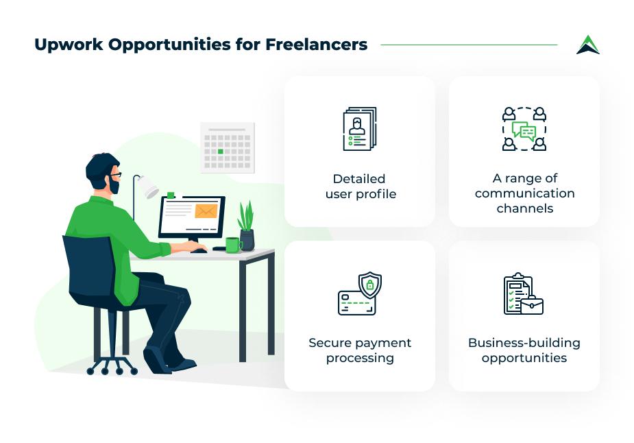 upwork-for-freelancers